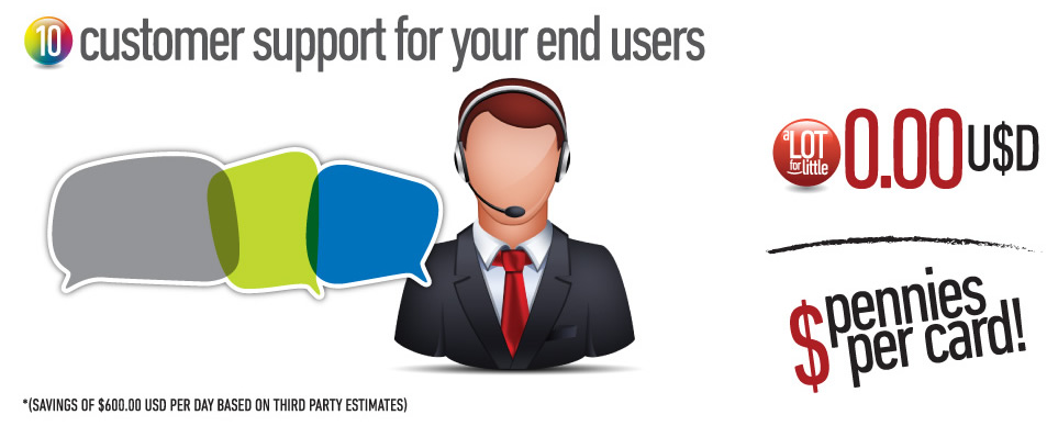 Customer supports for your end users