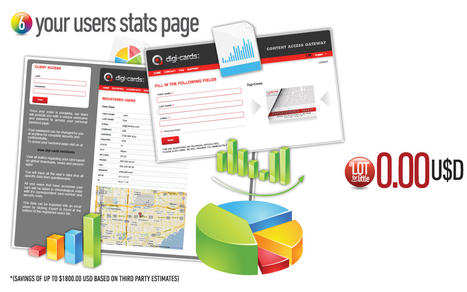 Your user stats page